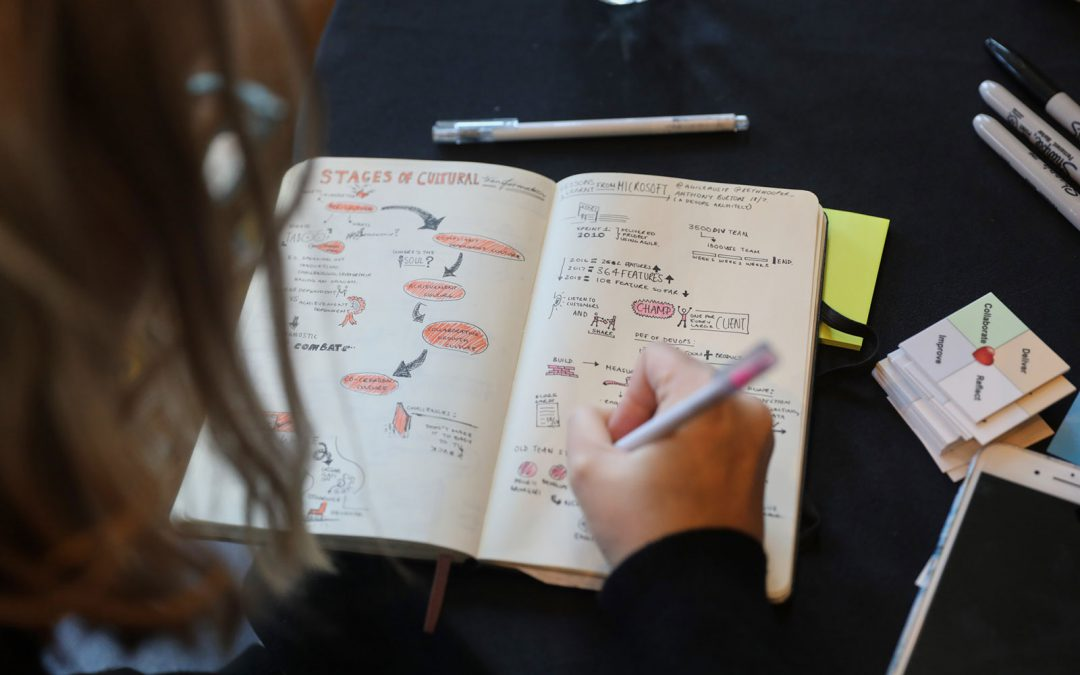 Sketch Crew students power up their future at AgileAus18 with sketchnoting